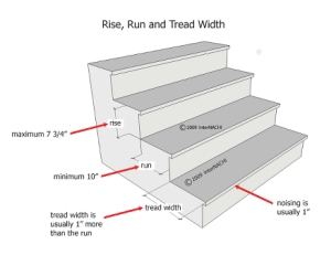 rise_run_tread