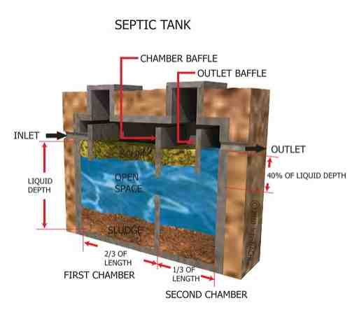 septic-system-cross-section