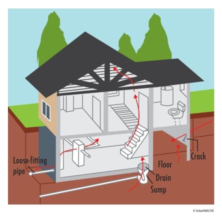 radon-entry-into-buildings